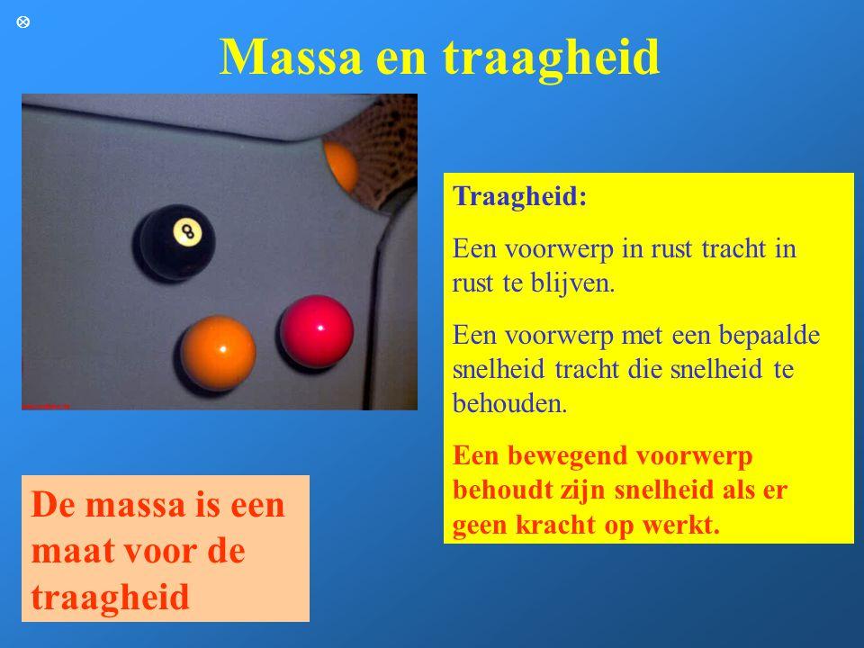 Massa en traagheid De massa is een maat voor de traagheid Traagheid: