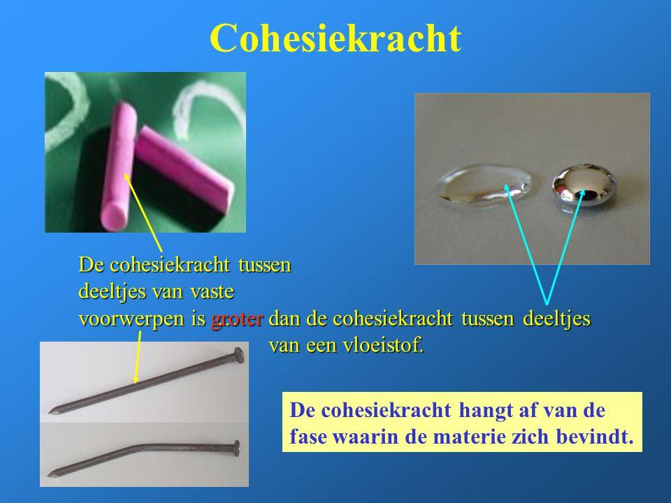 Cohesiekracht De cohesiekracht tussen deeltjes van vaste voorwerpen is … groter. dan de cohesiekracht tussen deeltjes van een vloeistof.