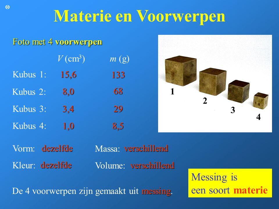 Materie en Voorwerpen Messing is een soort materie