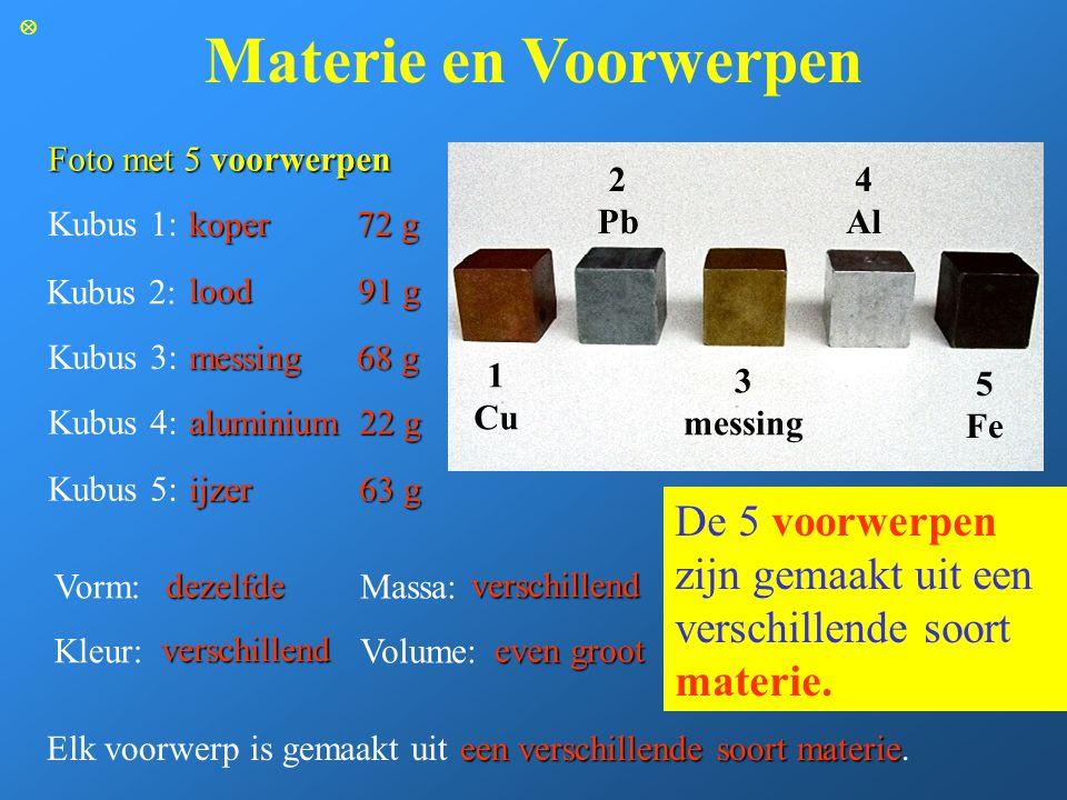 Materie en Voorwerpen De 5 voorwerpen