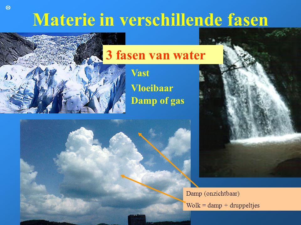 Materie in verschillende fasen