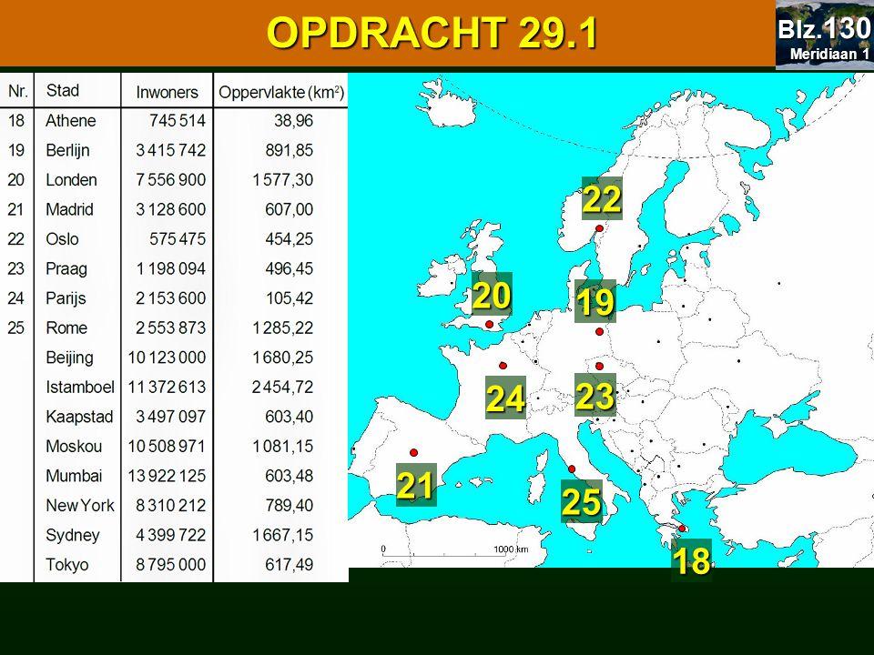 29.1 Oppervlakte en bevolking