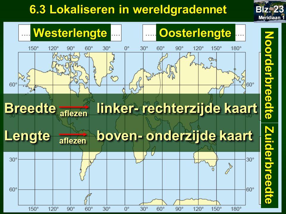 linker- rechterzijde kaart