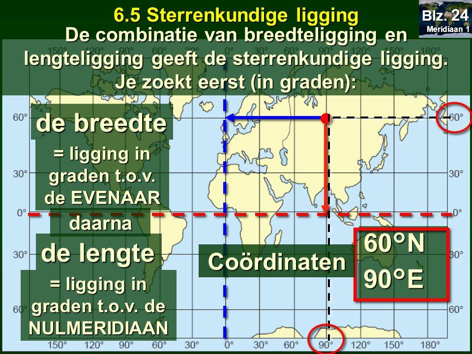 de breedte 60°N de lengte 90°E Coördinaten 6.5 Sterrenkundige ligging
