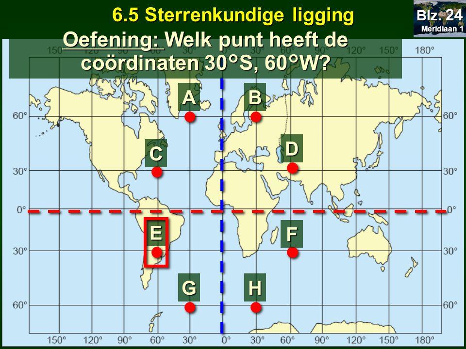 Oefening: Welk punt heeft de coördinaten 30°S, 60°W