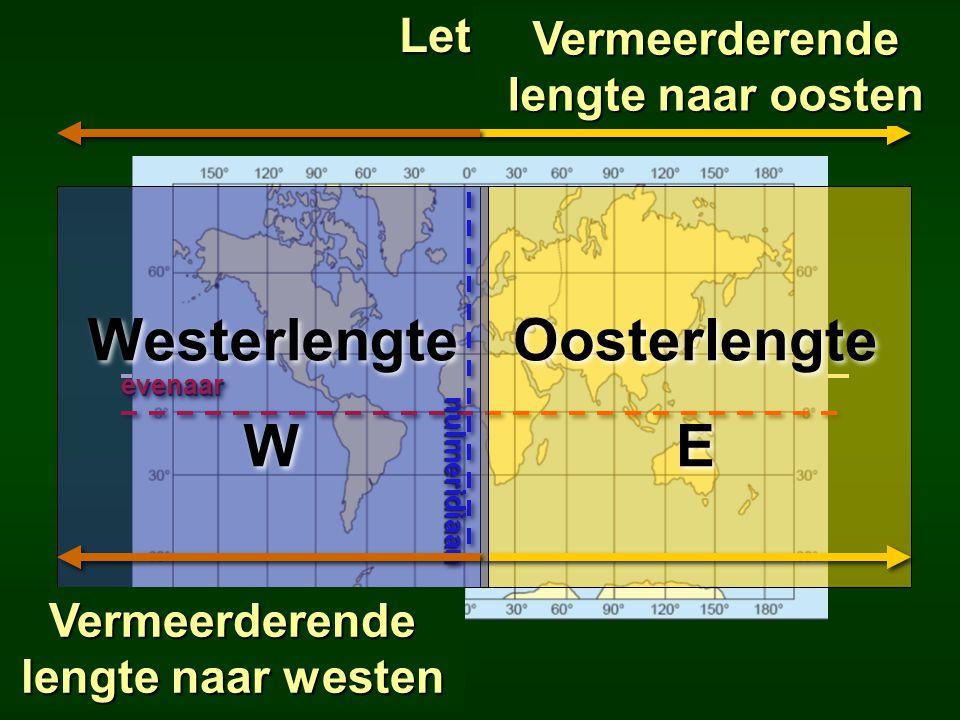 Vermeerderende lengte naar oosten Vermeerderende lengte naar westen