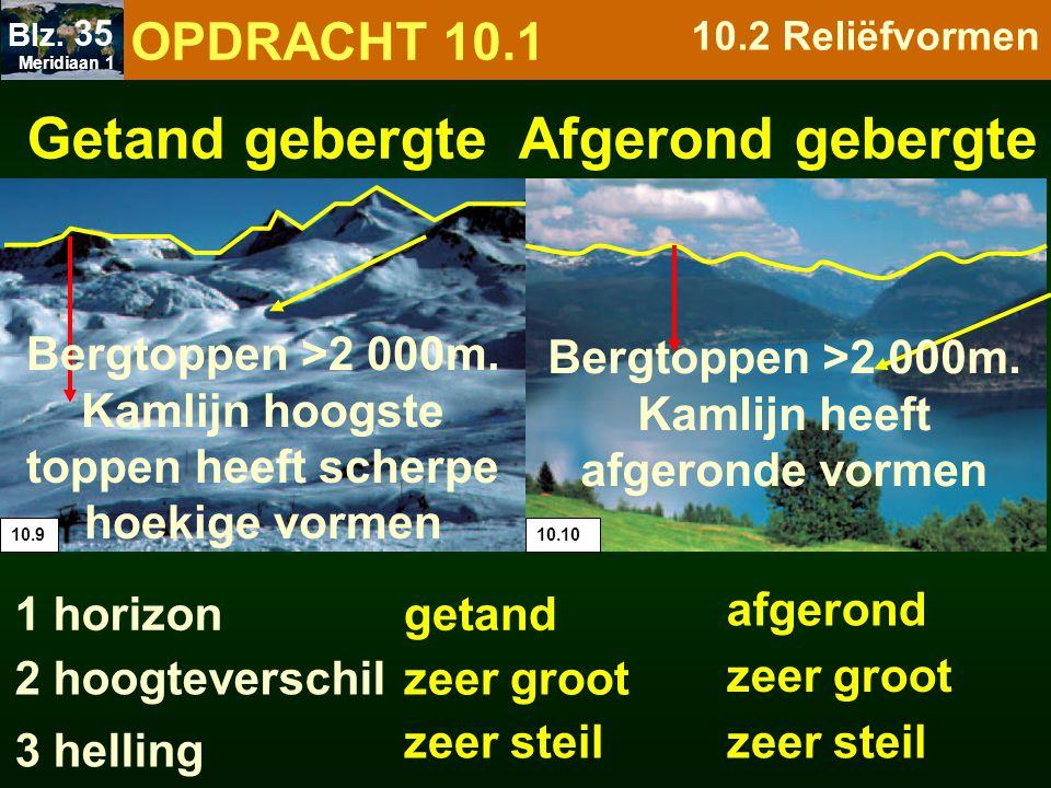 Bergtoppen >2 000m. Kamlijn heeft afgeronde vormen