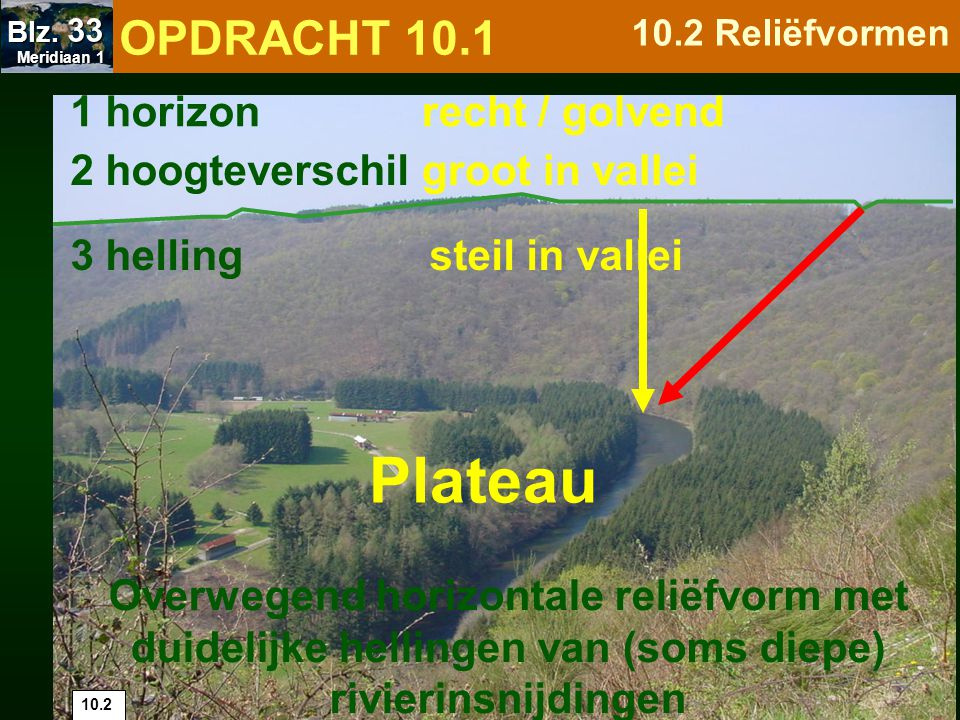 Plateau OPDRACHT 10.1 1 horizon recht / golvend 2 hoogteverschil