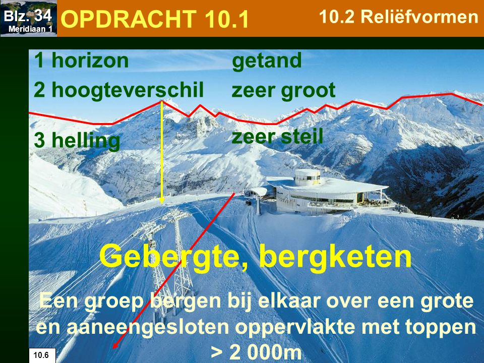 Gebergte, bergketen OPDRACHT 10.1 1 horizon getand 2 hoogteverschil