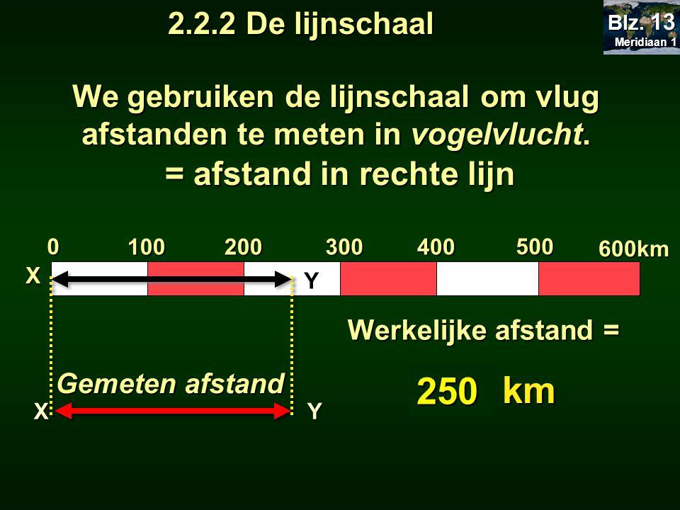 250 km = afstand in rechte lijn 2.2.2 De lijnschaal