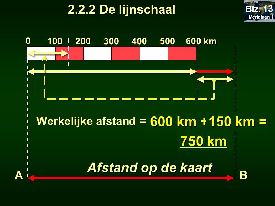 600 km + 150 km = 750 km Afstand op de kaart 2.2.2 De lijnschaal