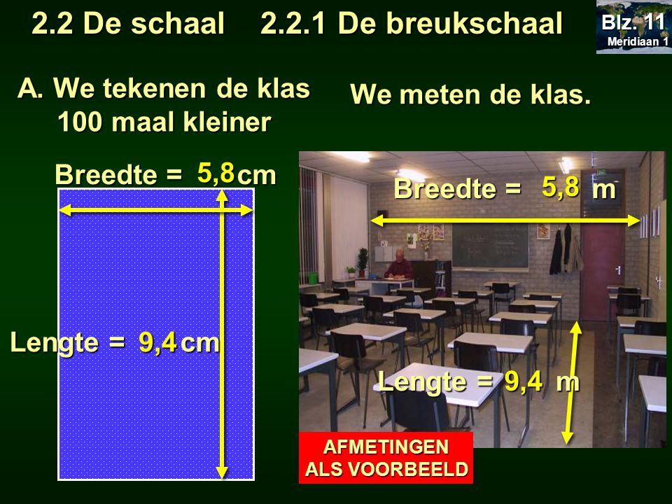 2.2 De schaal 2.2.1 De breukschaal