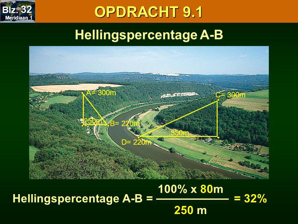 Hellingspercentage A-B Hellingspercentage A-B =