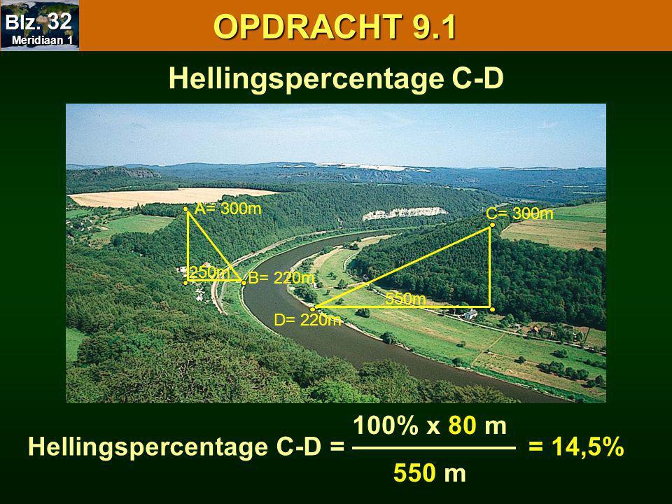 Hellingspercentage C-D Hellingspercentage C-D =