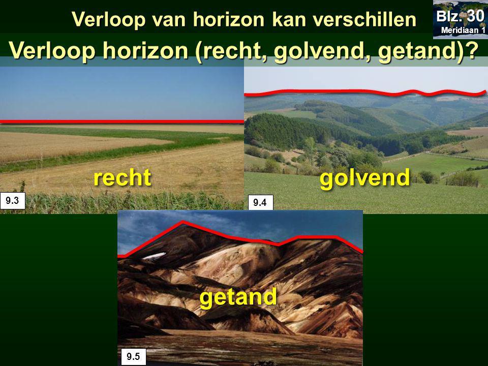 Verloop horizon (recht, golvend, getand) recht golvend getand