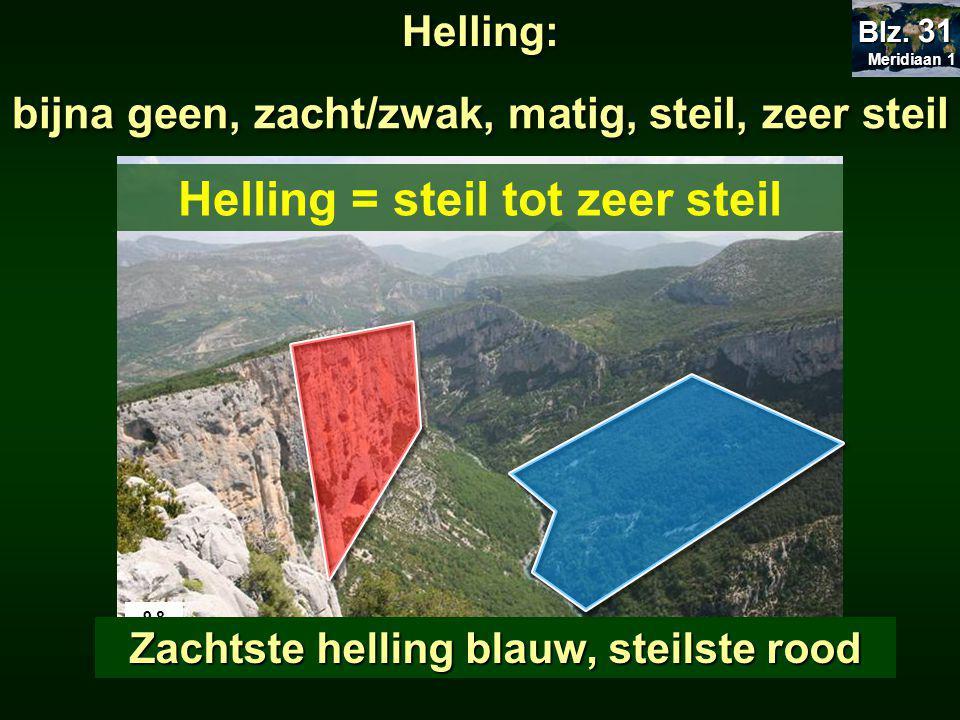 Helling = steil tot zeer steil