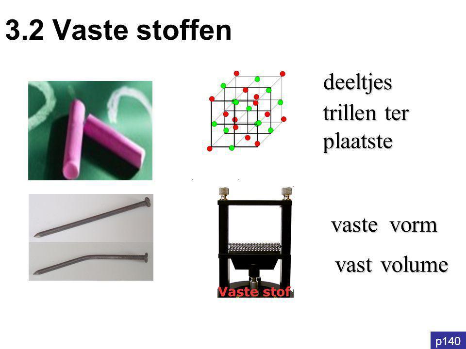 3.2 Vaste stoffen deeltjes trillen ter plaatste vaste vorm vast volume