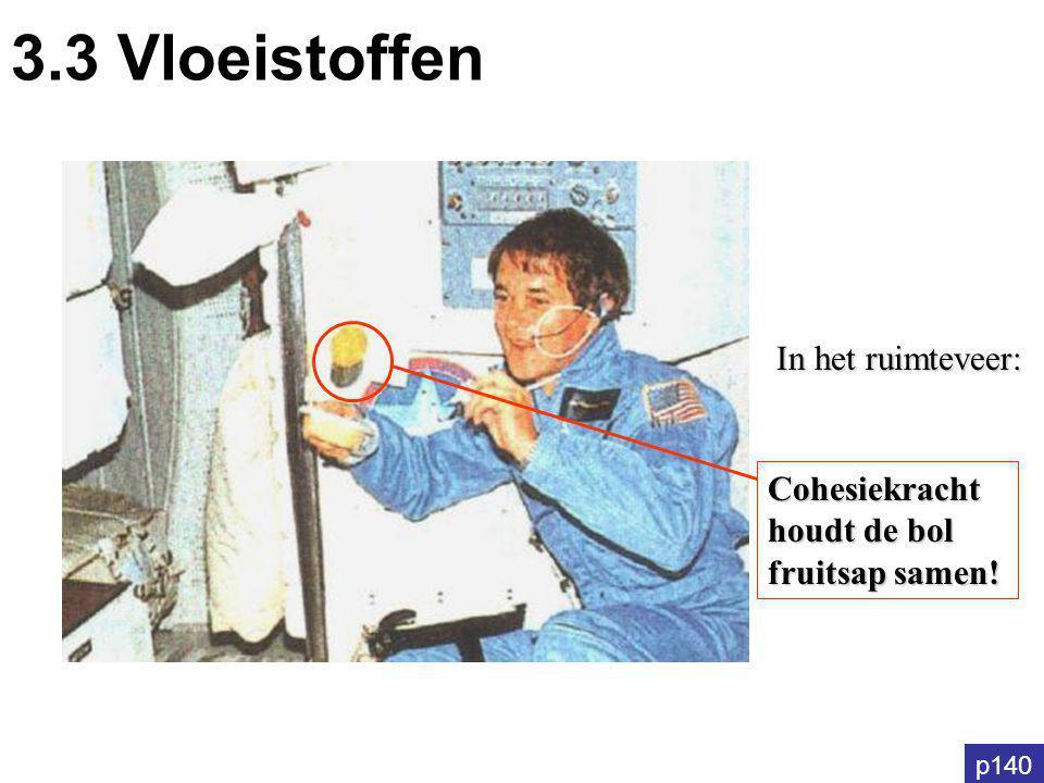 3.3 Vloeistoffen In het ruimteveer: