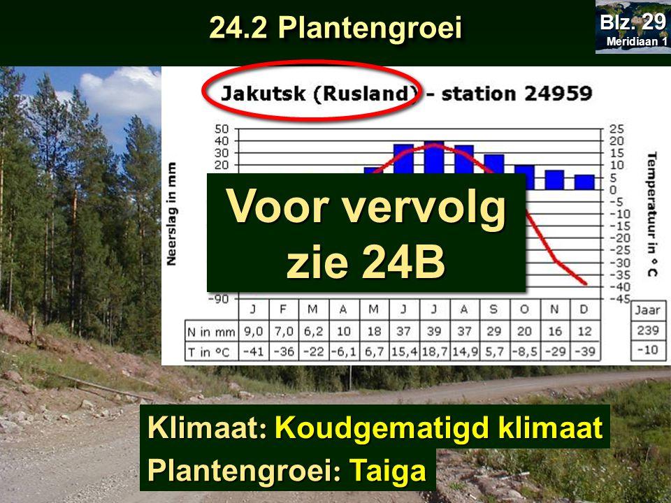 Voor vervolg zie 24B 24.2 Plantengroei Klimaat: Koudgematigd klimaat