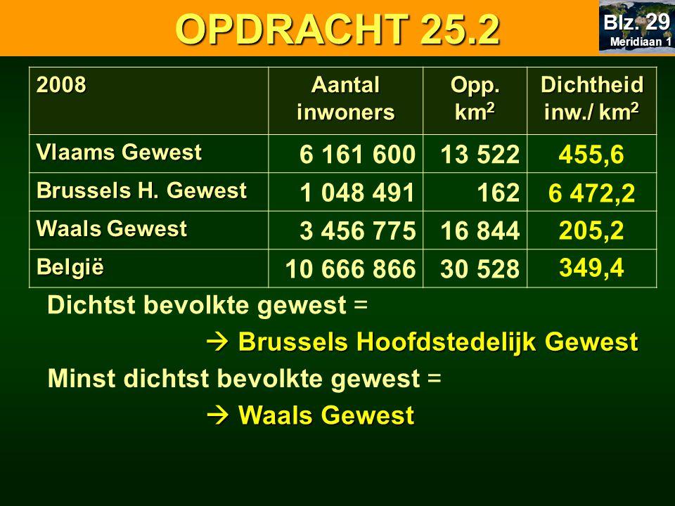 OPDRACHT 25.2 Meridiaan 1. Blz. 29. 2008. Aantal inwoners. Opp. km2. Dichtheid inw./ km2. Vlaams Gewest.