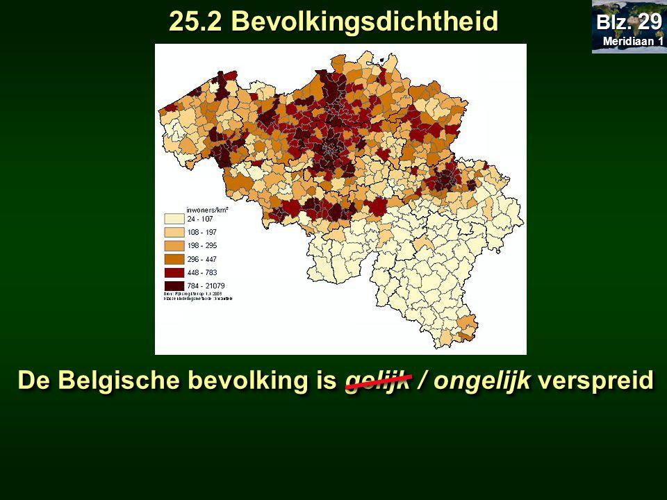 De Belgische bevolking is gelijk / ongelijk verspreid