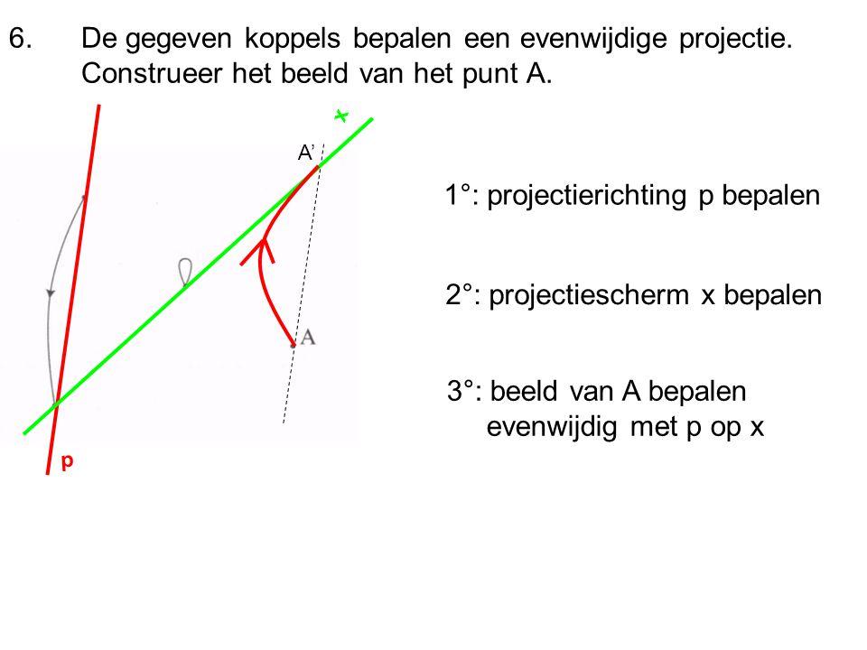1°: projectierichting p bepalen