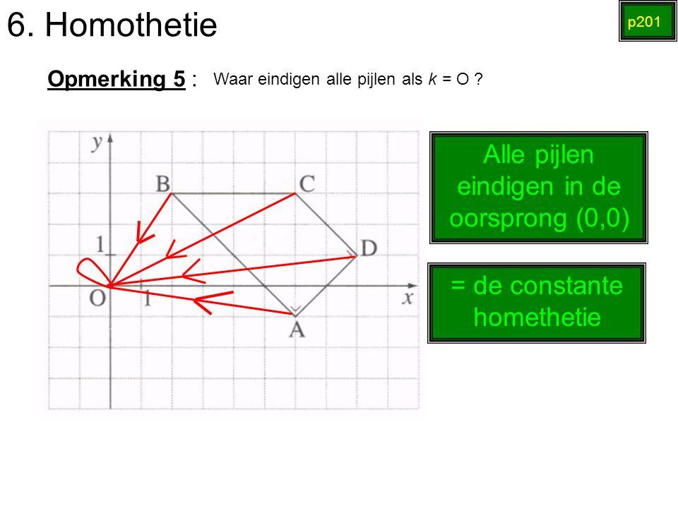 6. Homothetie Alle pijlen eindigen in de oorsprong (0,0)