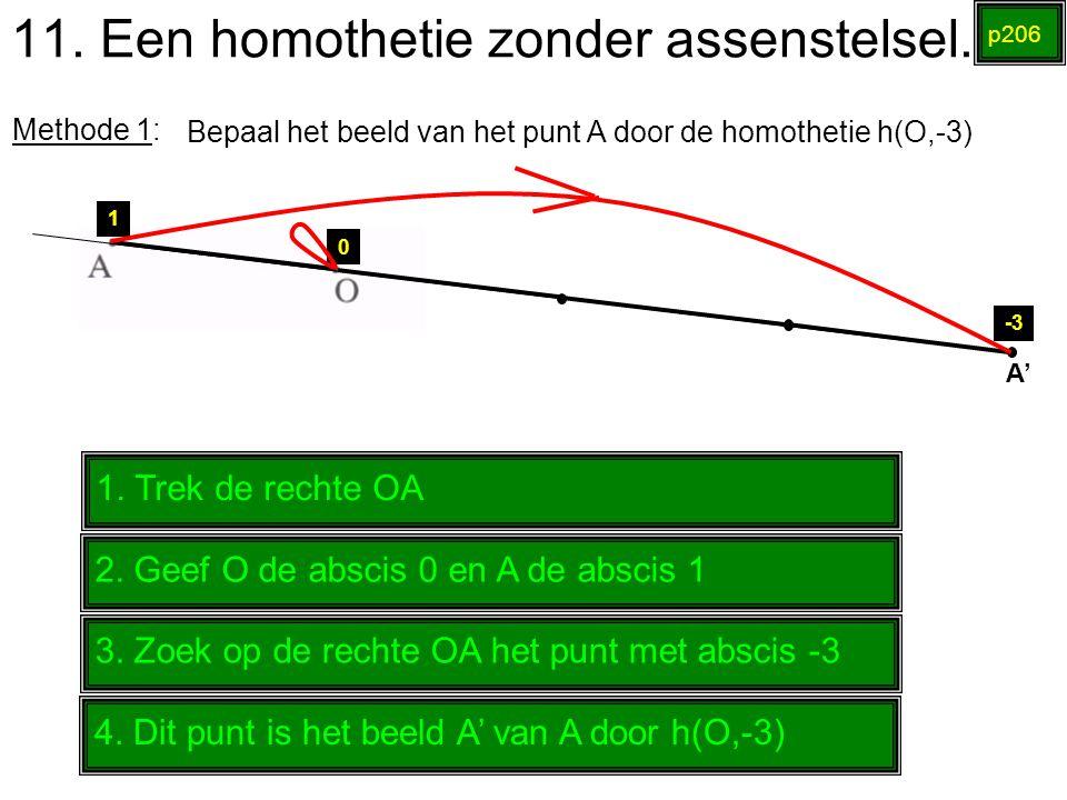 11. Een homothetie zonder assenstelsel.