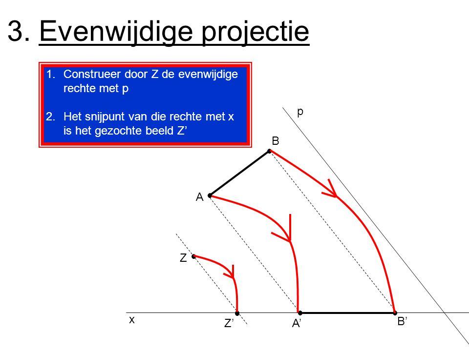 3. Evenwijdige projectie