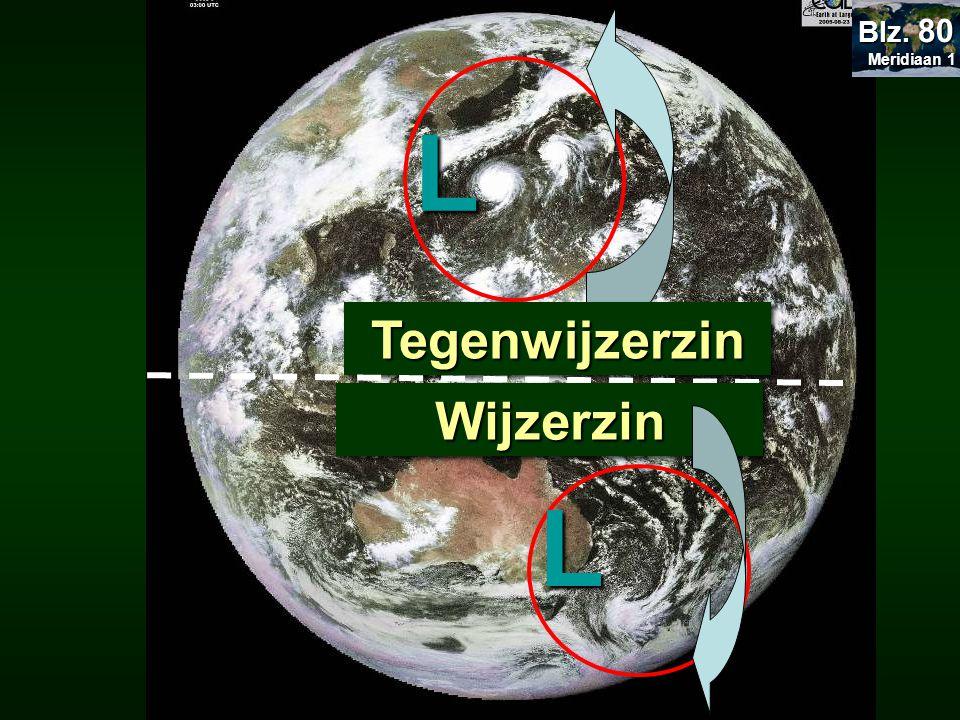 L L Tegenwijzerzin Wijzerzin 20.2.4 Hoe wind ontstaat. Blz. 80