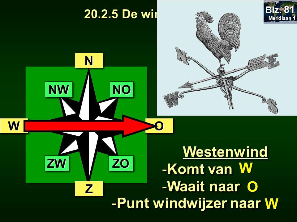 Westenwind Komt van Waait naar W O Punt windwijzer naar W