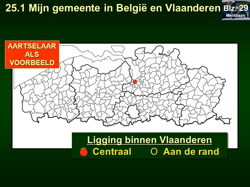 AARTSELAAR ALS VOORBEELD Ligging binnen Vlaanderen