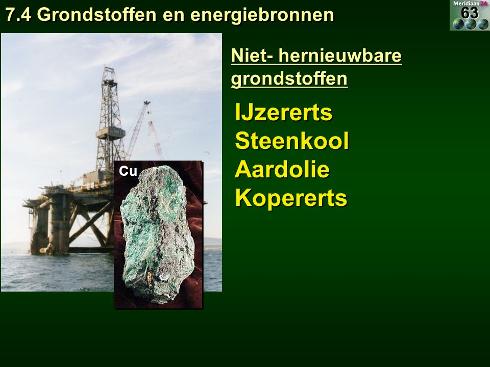 IJzererts Steenkool Aardolie Kopererts
