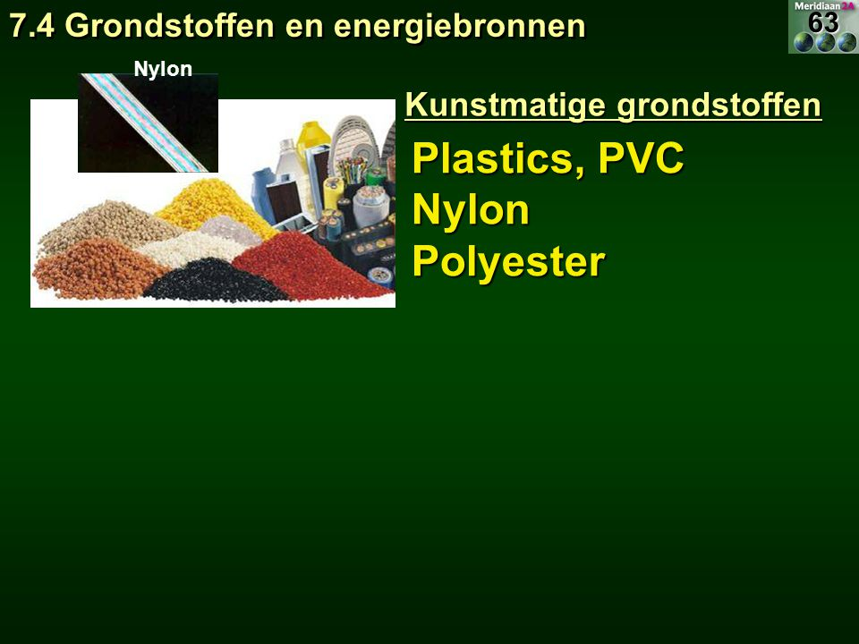 Plastics, PVC Nylon Polyester 7.4 Grondstoffen en energiebronnen