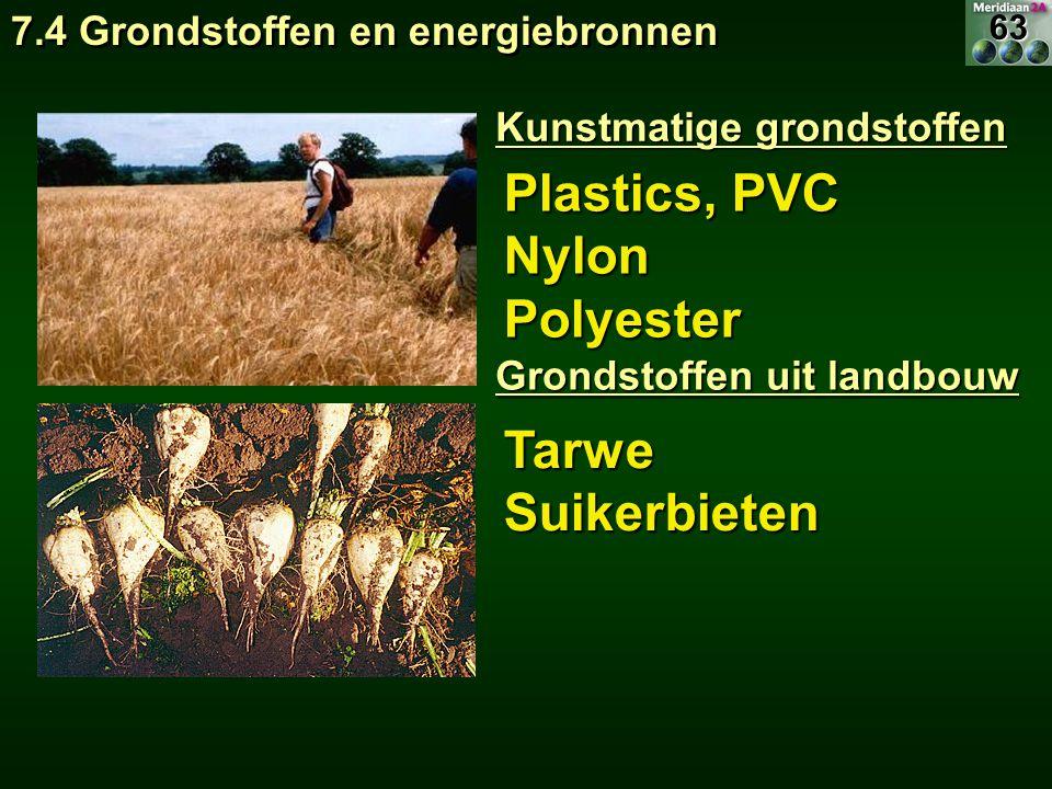 Plastics, PVC Nylon Polyester Tarwe Suikerbieten