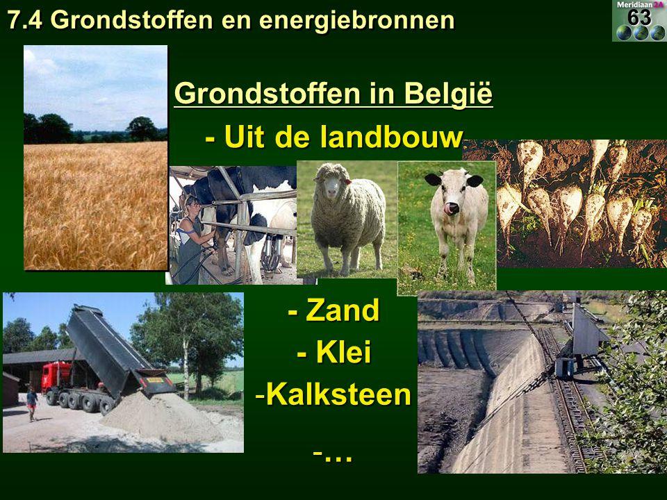 Grondstoffen in België