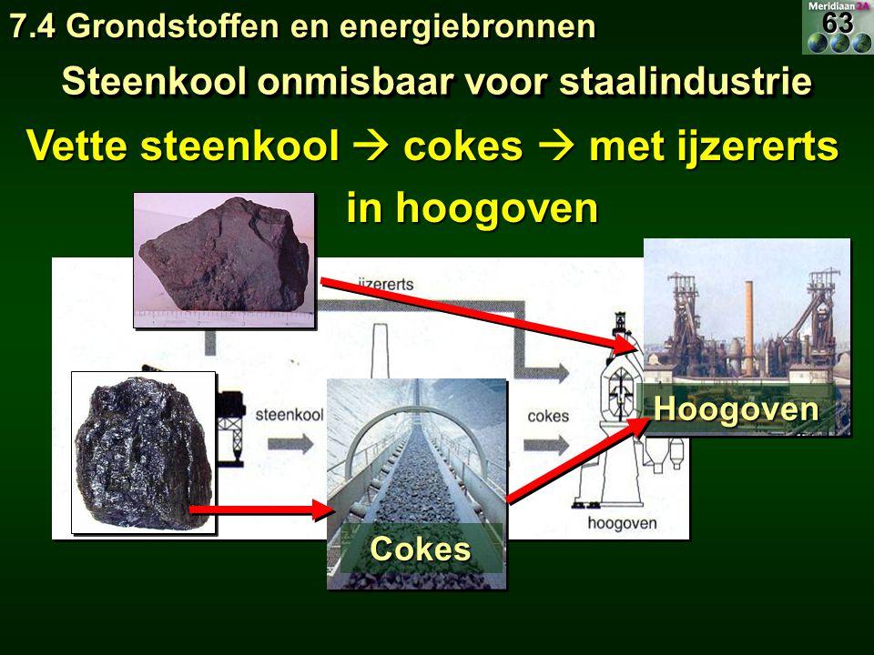 Steenkool onmisbaar voor staalindustrie