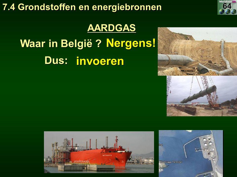 Nergens! invoeren Waar in België Dus: AARDGAS