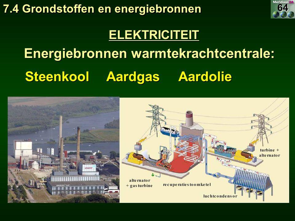 Energiebronnen warmtekrachtcentrale: