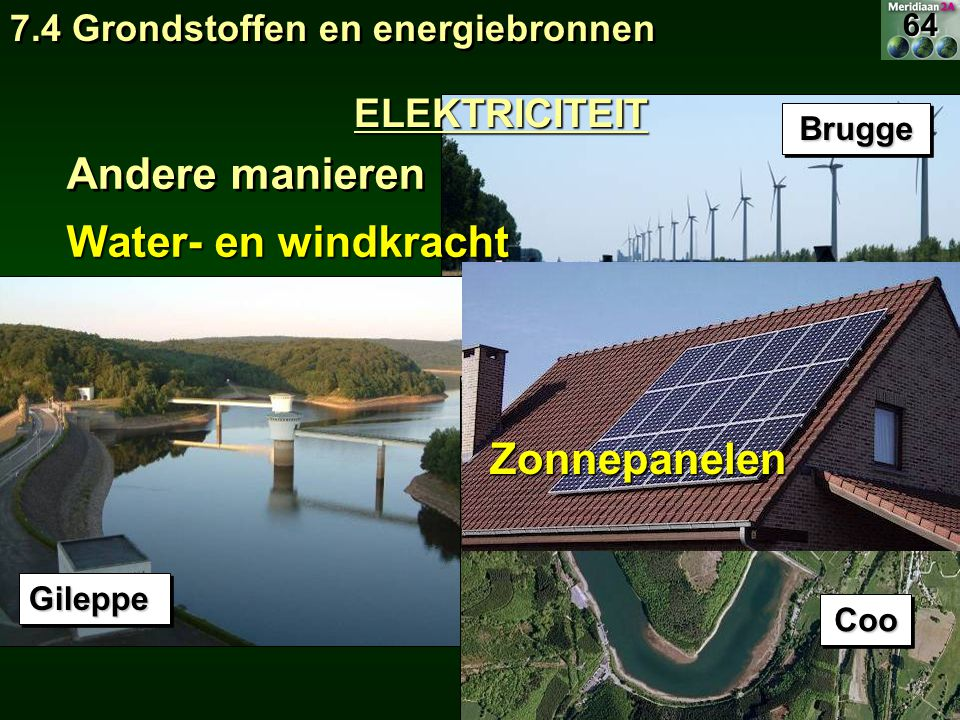 Andere manieren Water- en windkracht Zonnepanelen ELEKTRICITEIT