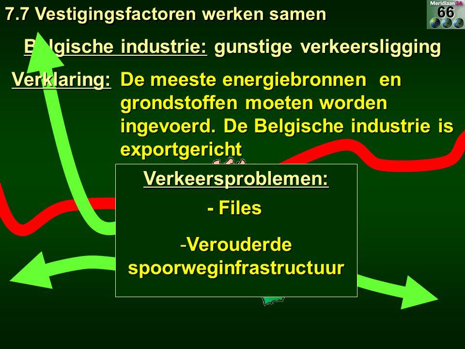 Belgische industrie: gunstige verkeersligging