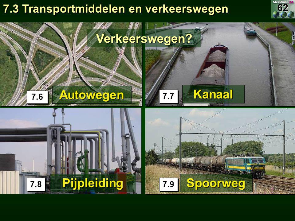 Verkeerswegen Autowegen Kanaal Pijpleiding Spoorweg