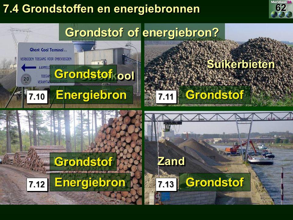 Grondstof of energiebron