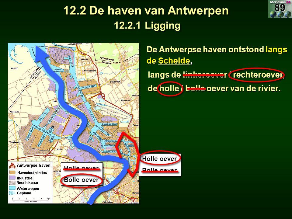 12.2 De haven van Antwerpen 12.2.1 Ligging 89