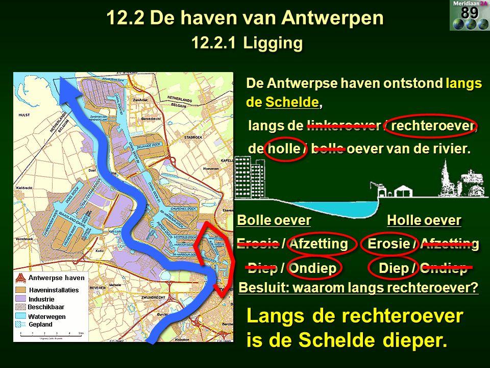 Langs de rechteroever is de Schelde dieper.