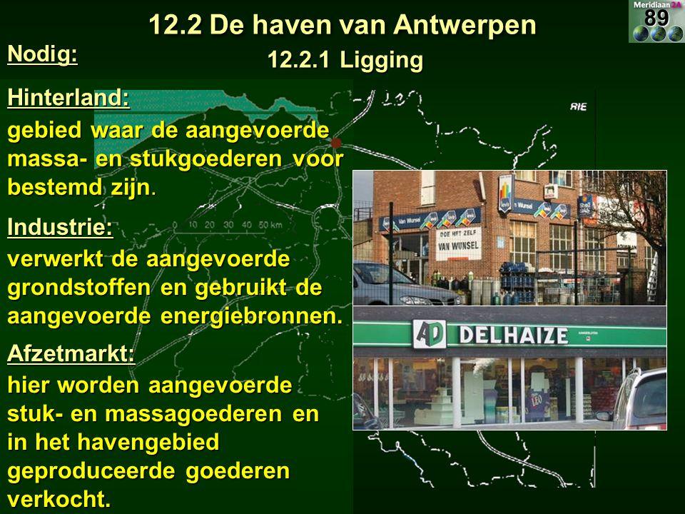 12.2 De haven van Antwerpen 12.2.1 Ligging Hinterland: