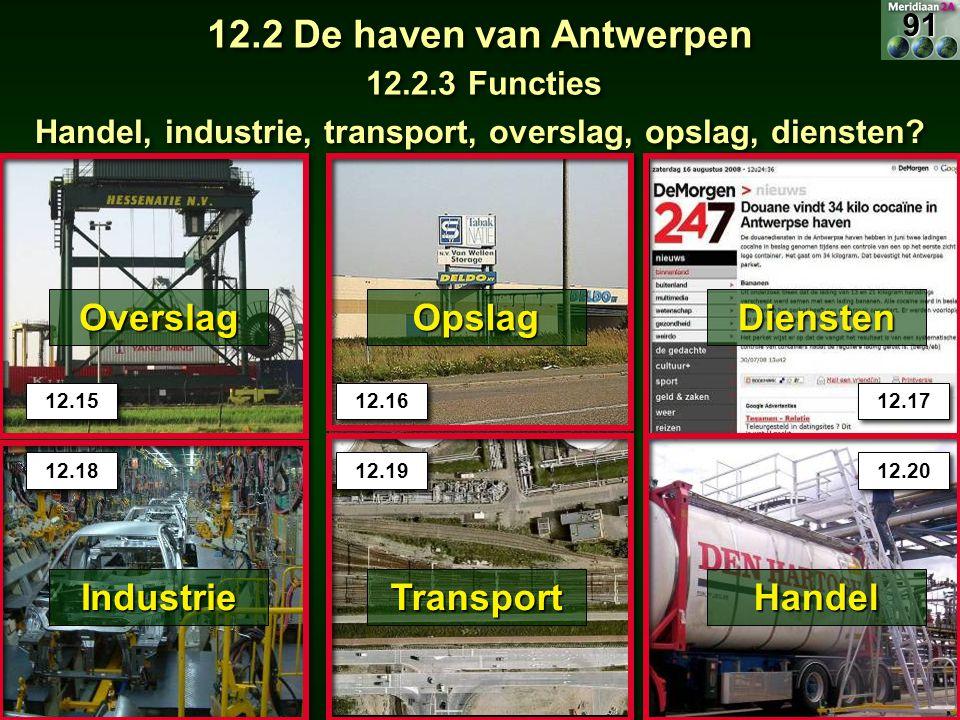 Handel, industrie, transport, overslag, opslag, diensten