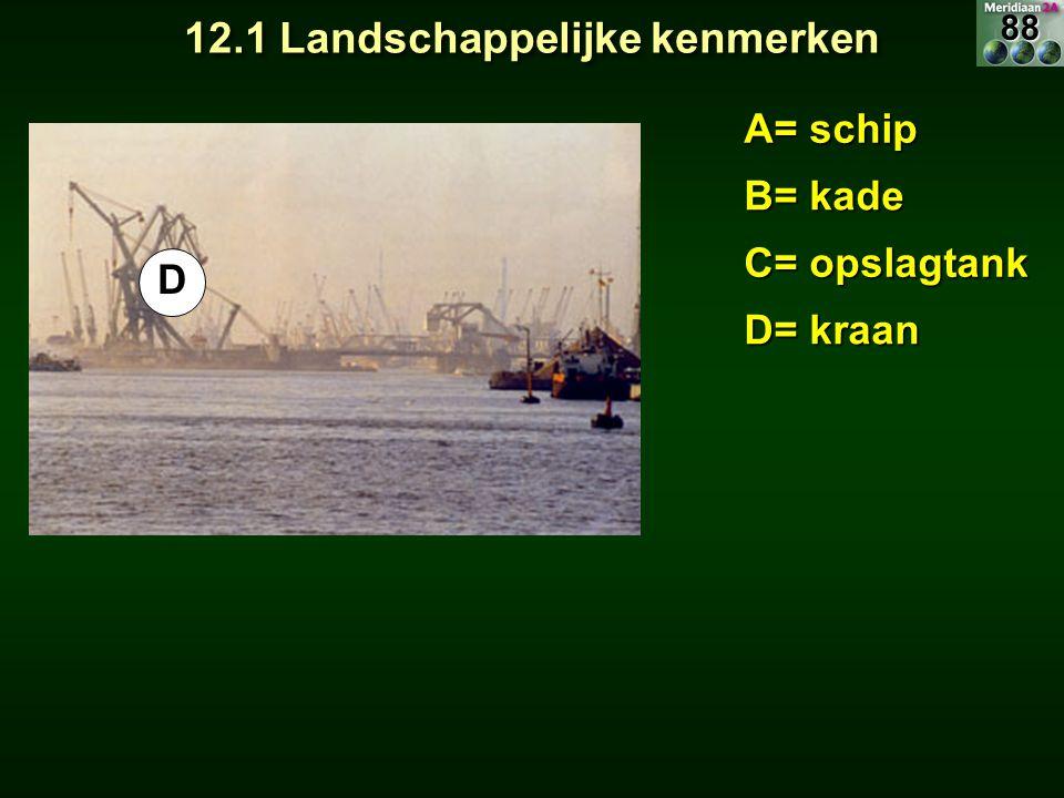 12.1 Landschappelijke kenmerken