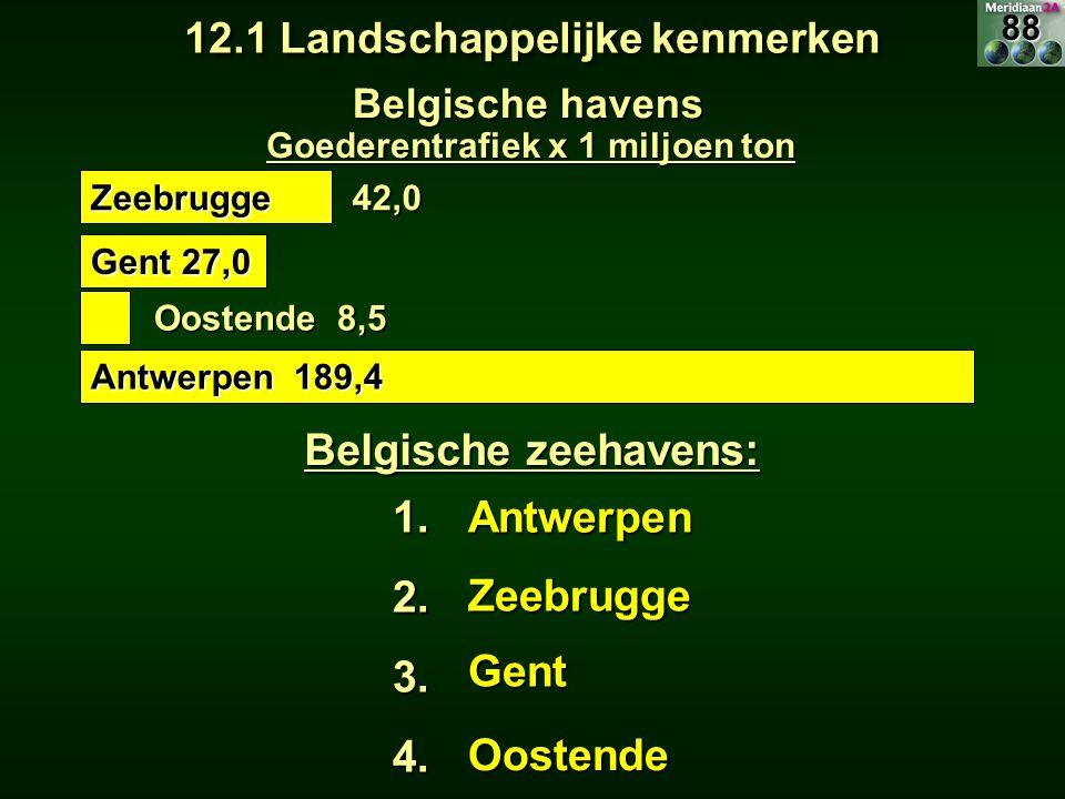 12.1 Landschappelijke kenmerken Goederentrafiek x 1 miljoen ton