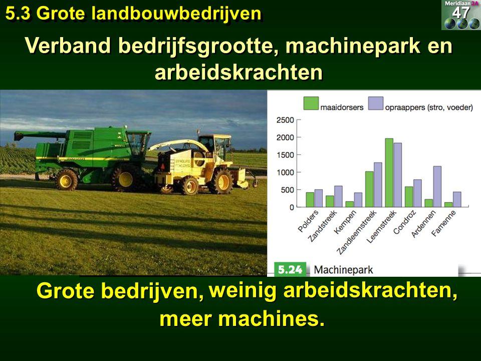 Verband bedrijfsgrootte, machinepark en arbeidskrachten